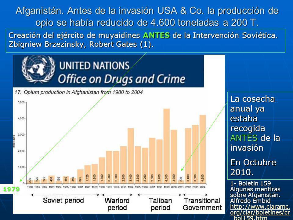 Afganistán. Antes de la invasión USA & Co