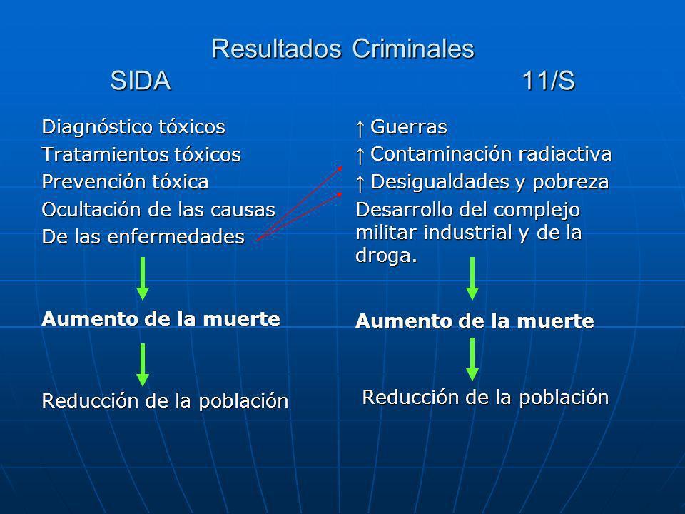 Resultados Criminales SIDA 11/S