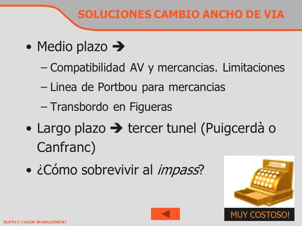 SOLUCIONES CAMBIO ANCHO DE VIA