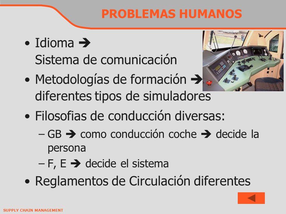Idioma  Sistema de comunicación