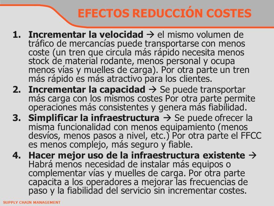 EFECTOS REDUCCIÓN COSTES