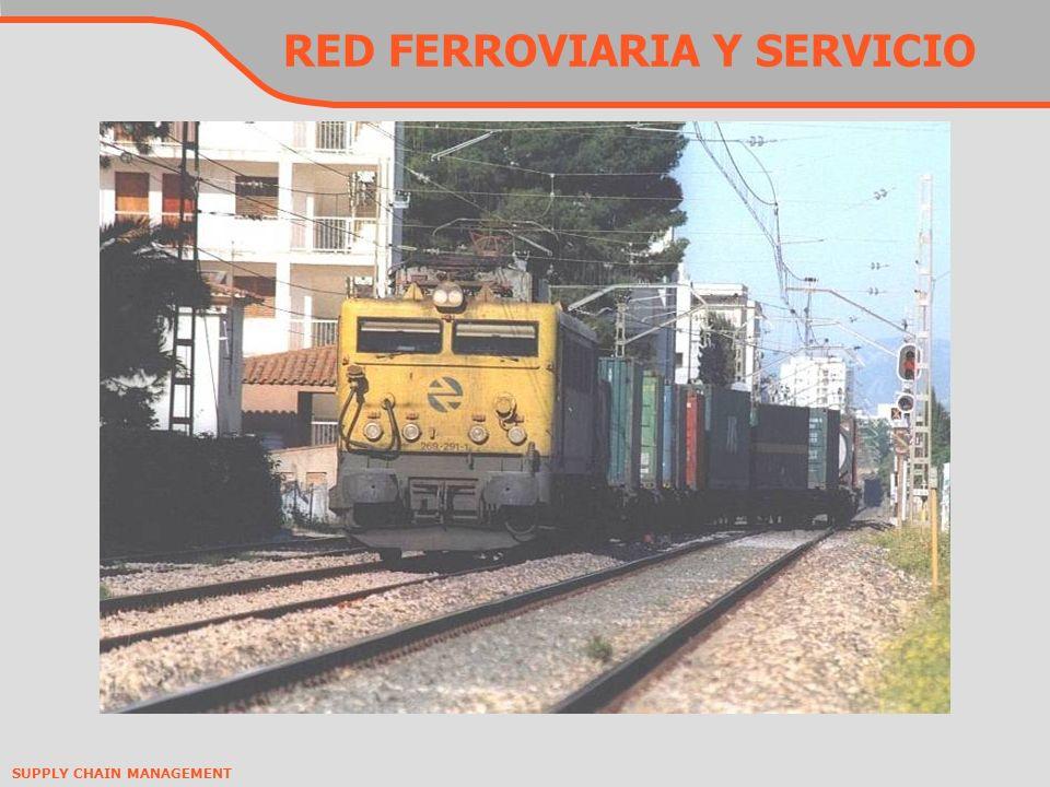 RED FERROVIARIA Y SERVICIO