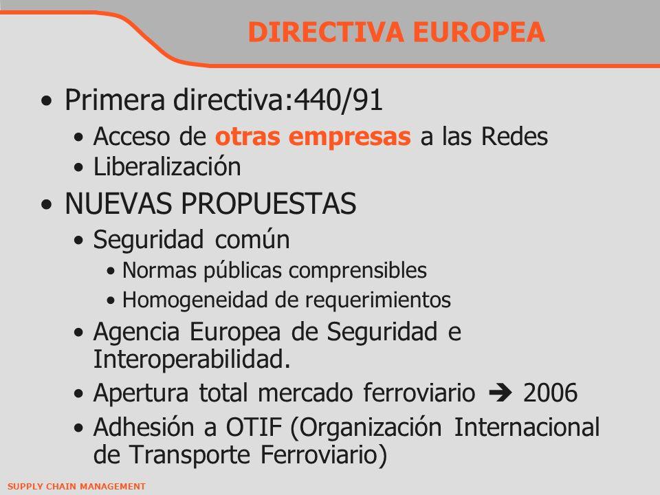 Primera directiva:440/91 NUEVAS PROPUESTAS DIRECTIVA EUROPEA