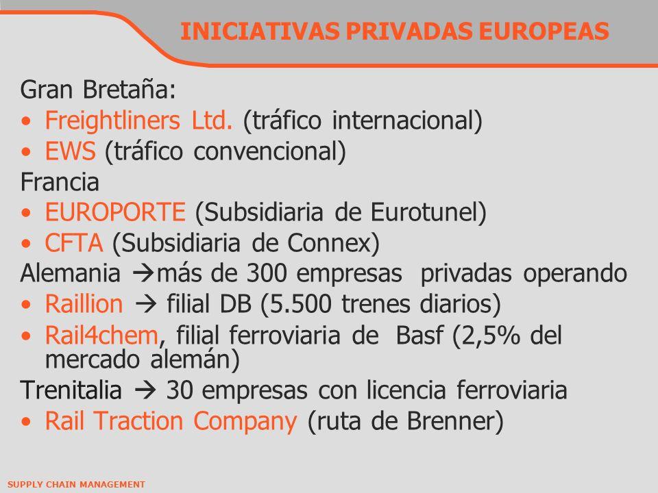 INICIATIVAS PRIVADAS EUROPEAS