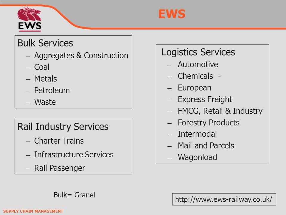 EWS Bulk Services Logistics Services Rail Industry Services