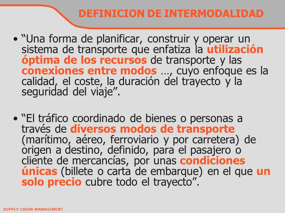 DEFINICION DE INTERMODALIDAD