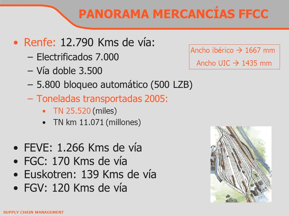 PANORAMA MERCANCÍAS FFCC