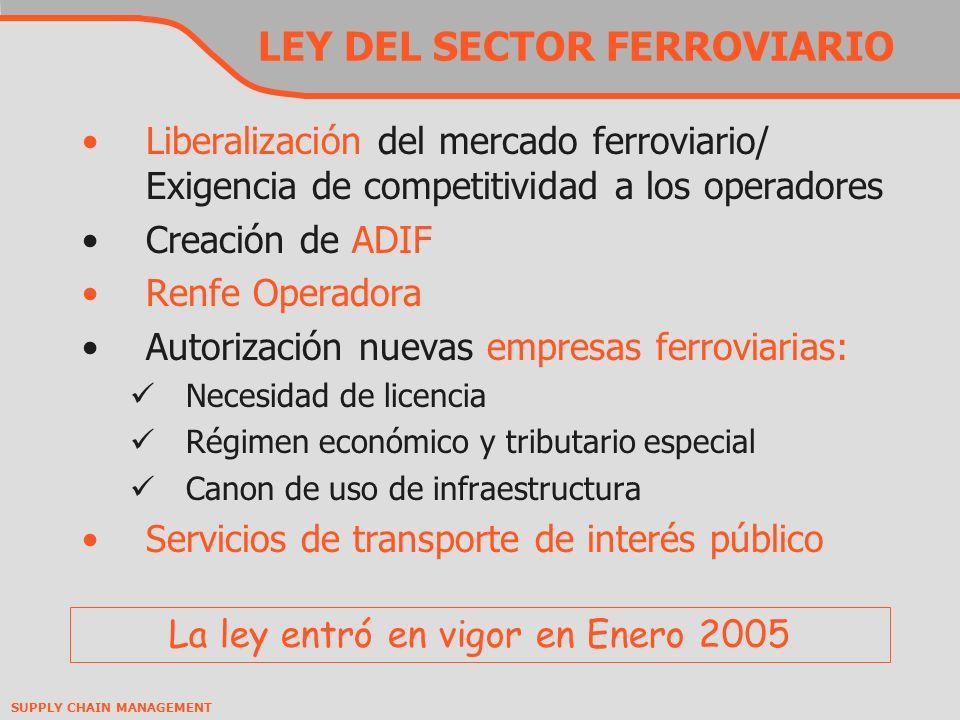 LEY DEL SECTOR FERROVIARIO