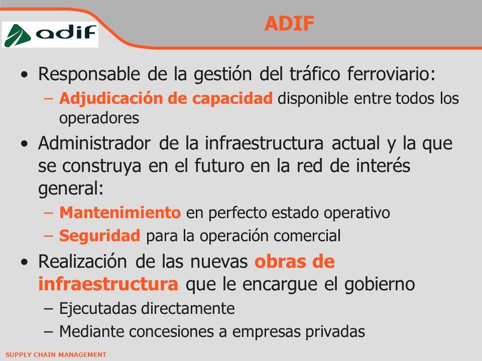 ADIF Responsable de la gestión del tráfico ferroviario: