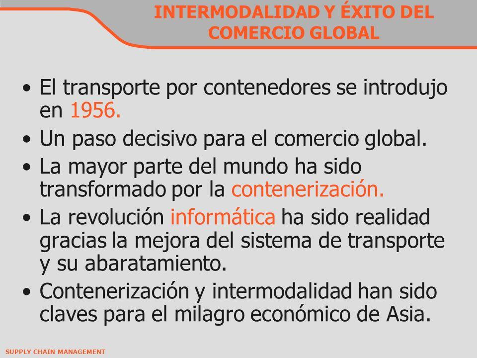 INTERMODALIDAD Y ÉXITO DEL COMERCIO GLOBAL