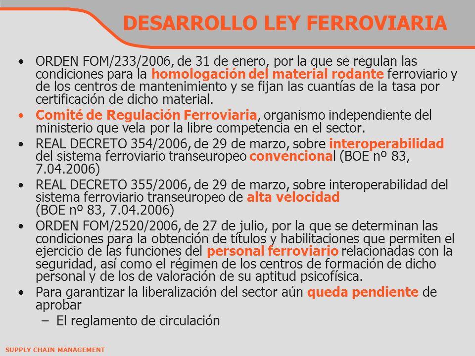 DESARROLLO LEY FERROVIARIA