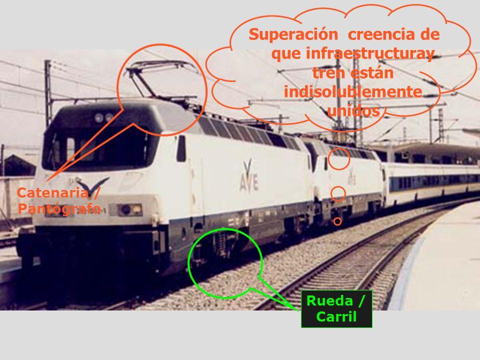 Superación creencia de que infraestructuray tren están indisolublemente unidos