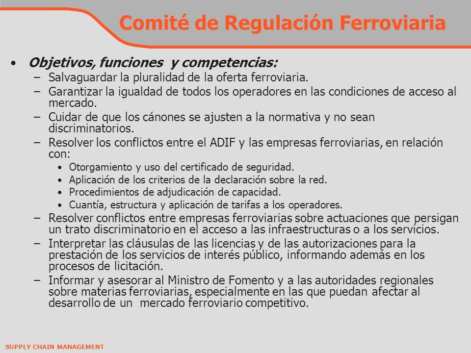 Comité de Regulación Ferroviaria