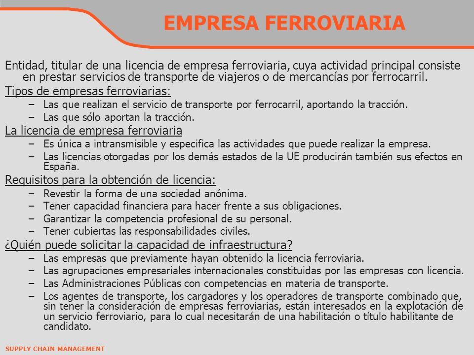 EMPRESA FERROVIARIA