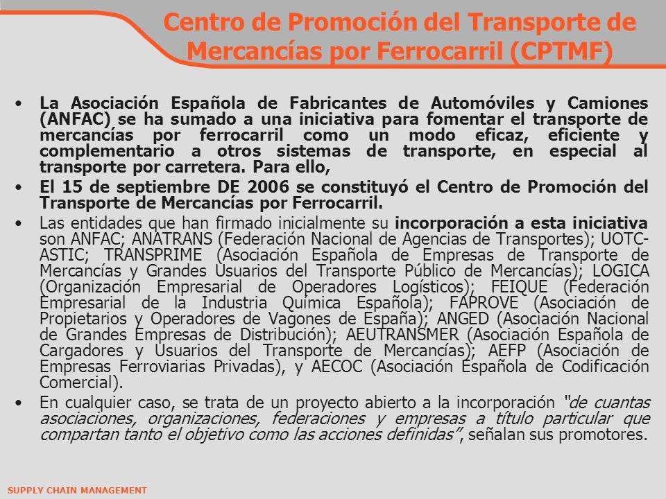 Centro de Promoción del Transporte de Mercancías por Ferrocarril (CPTMF)