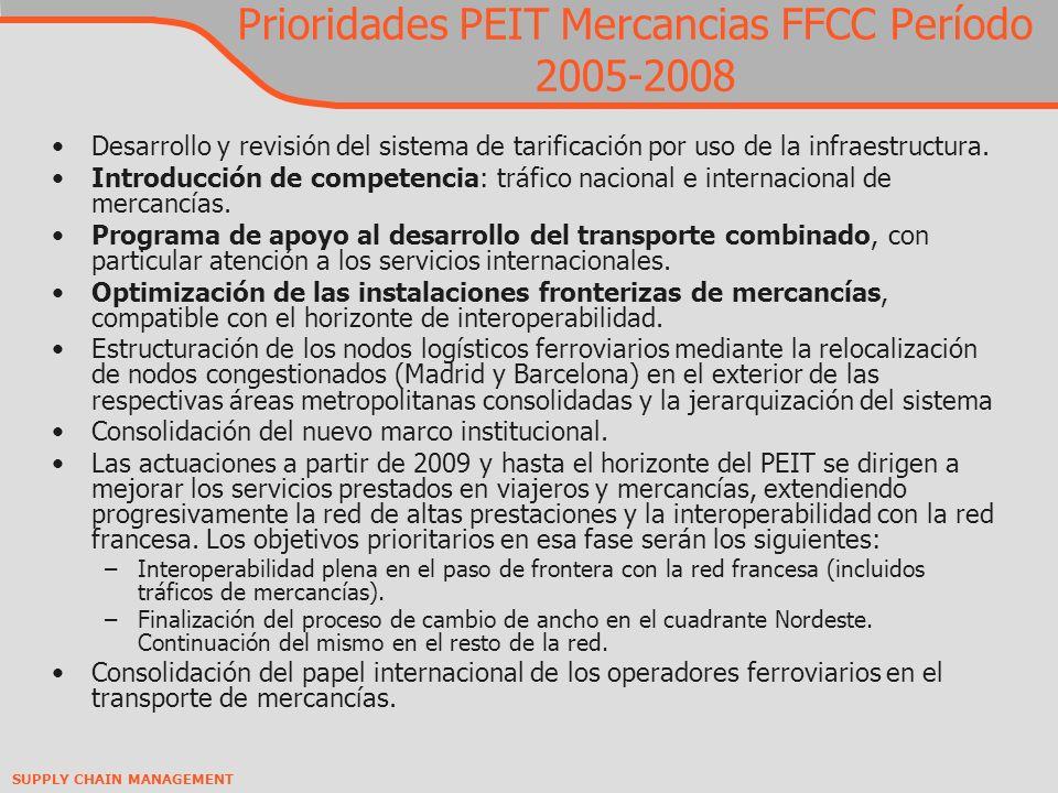 Prioridades PEIT Mercancias FFCC Período 2005-2008