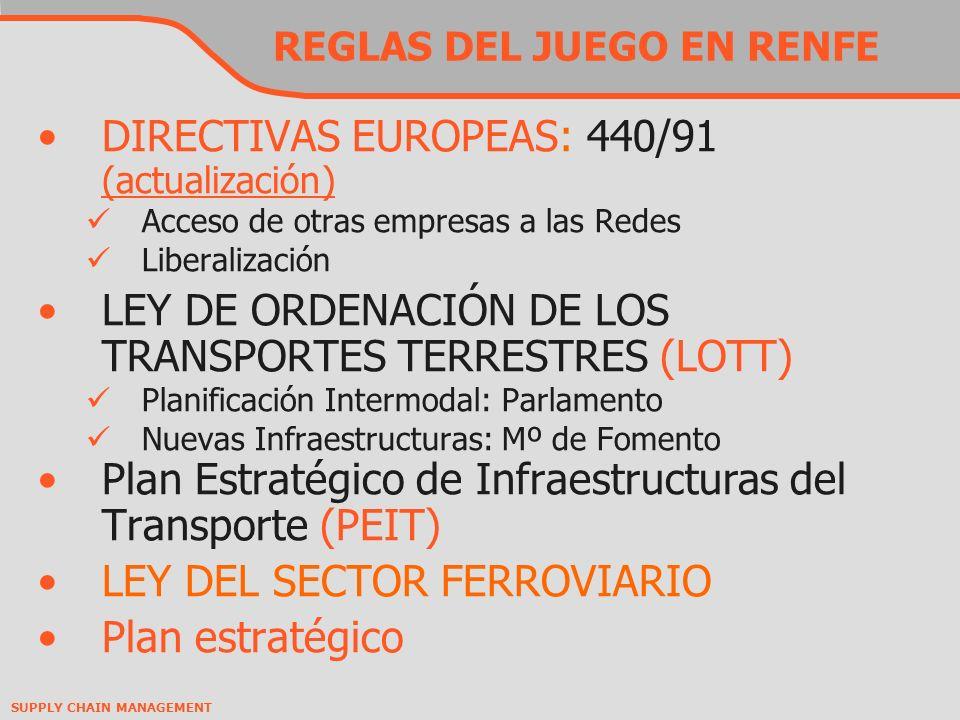 REGLAS DEL JUEGO EN RENFE
