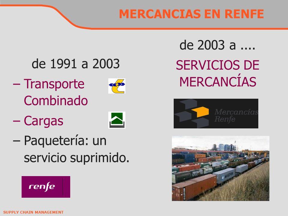 SERVICIOS DE MERCANCÍAS