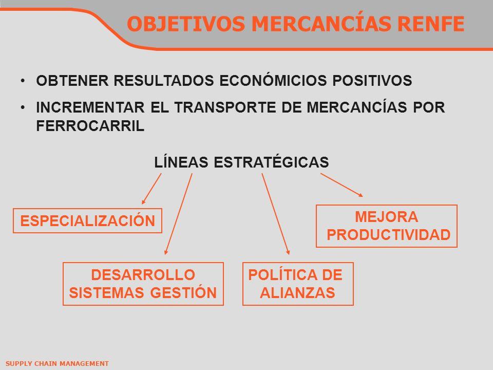 OBJETIVOS MERCANCÍAS RENFE