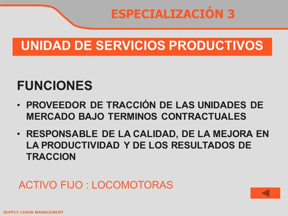 UNIDAD DE SERVICIOS PRODUCTIVOS