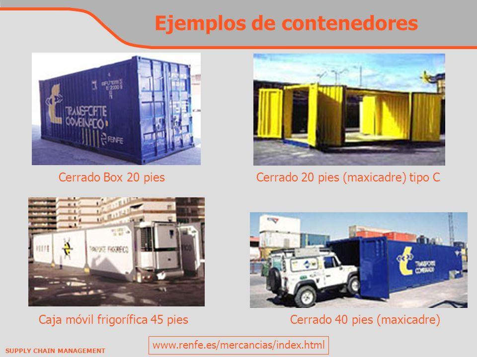 Ejemplos de contenedores