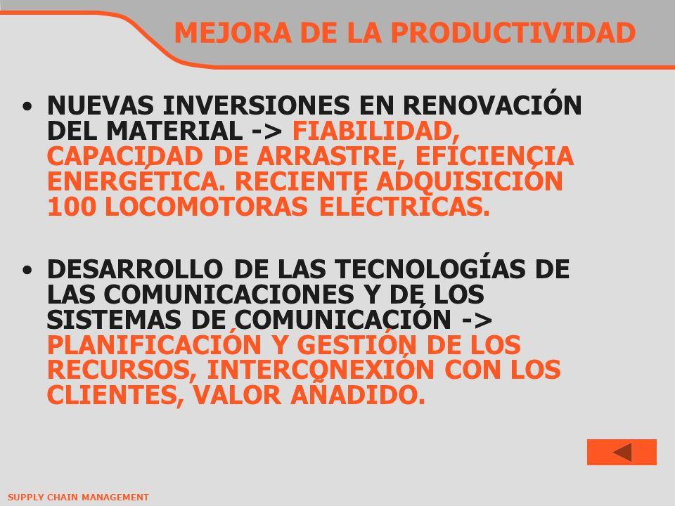 MEJORA DE LA PRODUCTIVIDAD