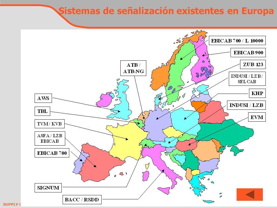 Sistemas de señalización existentes en Europa