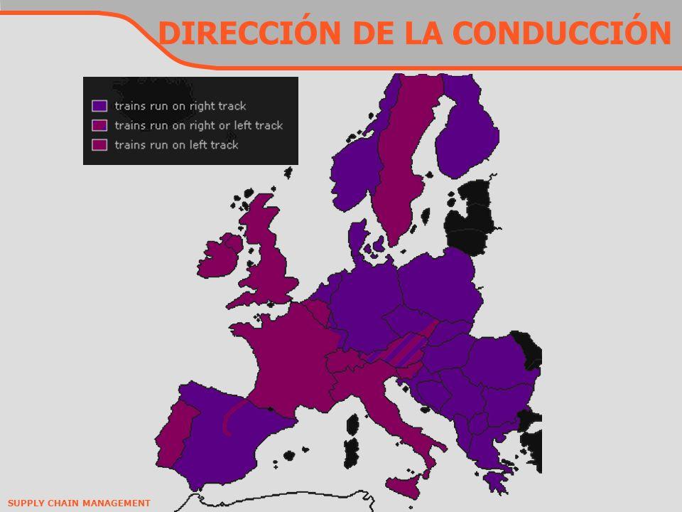 DIRECCIÓN DE LA CONDUCCIÓN