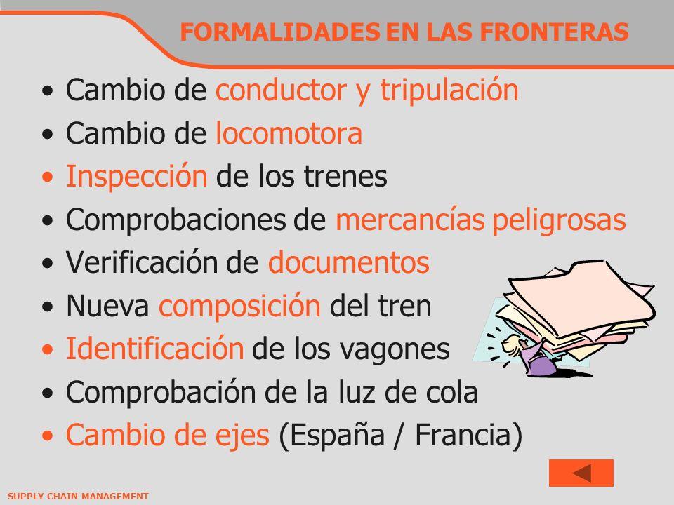 FORMALIDADES EN LAS FRONTERAS