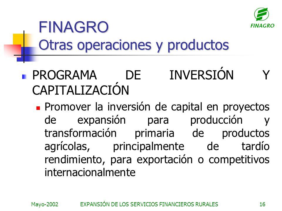 FINAGRO Otras operaciones y productos
