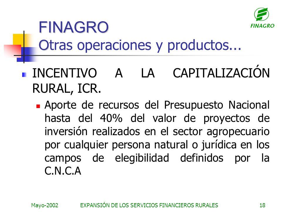 FINAGRO Otras operaciones y productos...