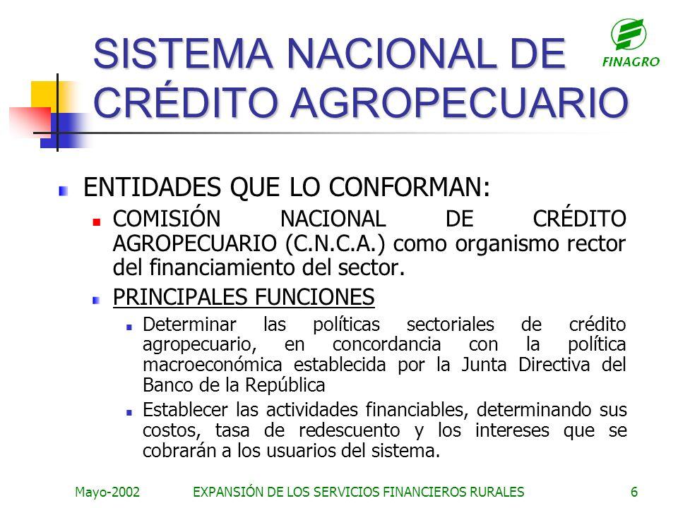 SISTEMA NACIONAL DE CRÉDITO AGROPECUARIO