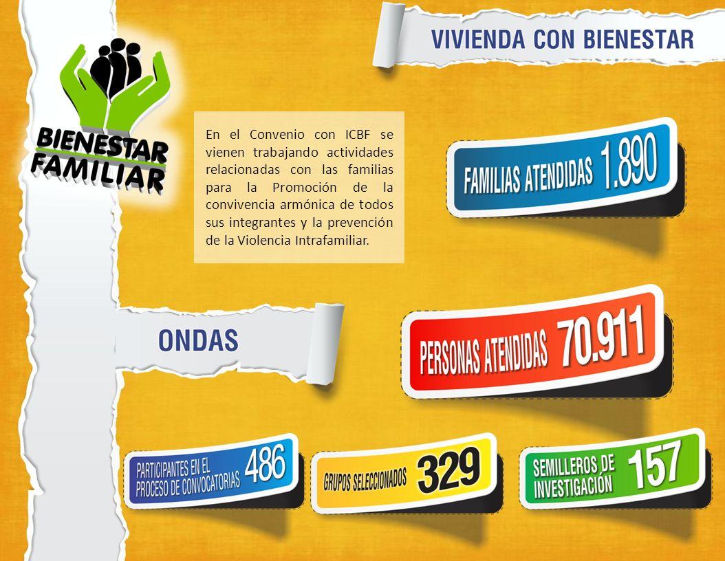 En el Convenio con ICBF se vienen trabajando actividades relacionadas con las familias para la Promoción de la convivencia armónica de todos sus integrantes y la prevención de la Violencia Intrafamiliar.