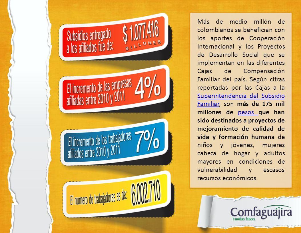 Más de medio millón de colombianos se benefician con los aportes de Cooperación Internacional y los Proyectos de Desarrollo Social que se implementan en las diferentes Cajas de Compensación Familiar del país.