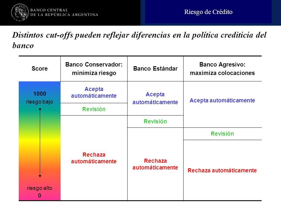 Modelos de Credit Scoring - uso
