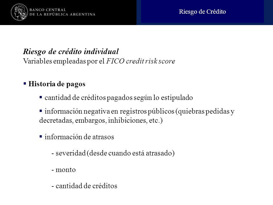 Riesgo de Crédito Riesgo de crédito individual Variables empleadas por el FICO credit risk score. Historia de pagos.