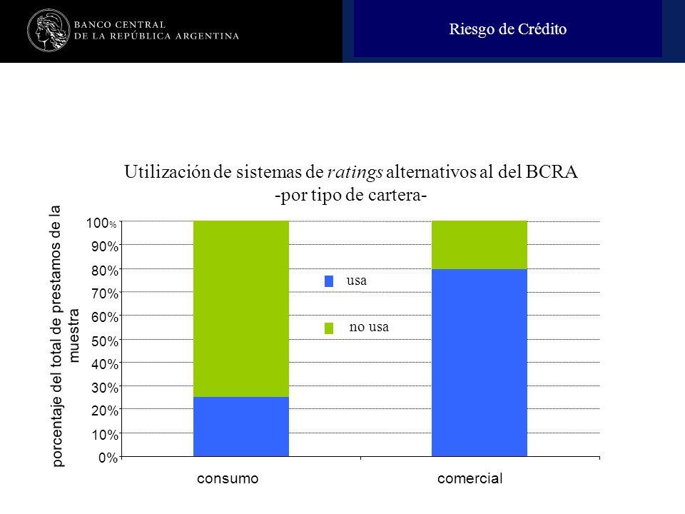Utilización de sistemas de ratings alternativos al del BCRA