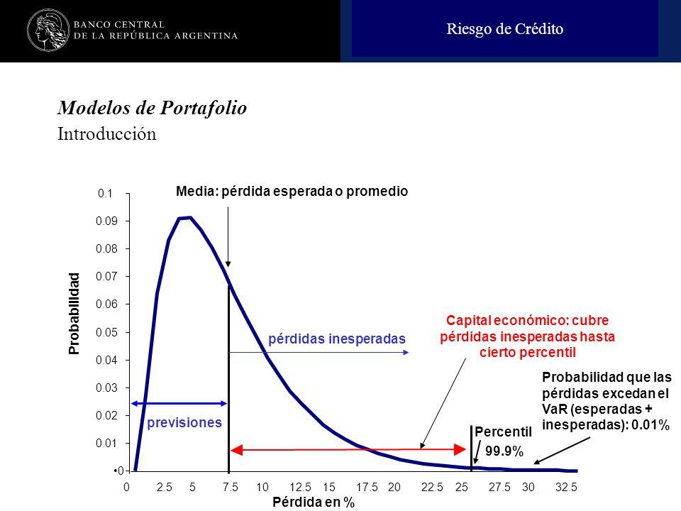 Capital económico: cubre pérdidas inesperadas hasta cierto percentil