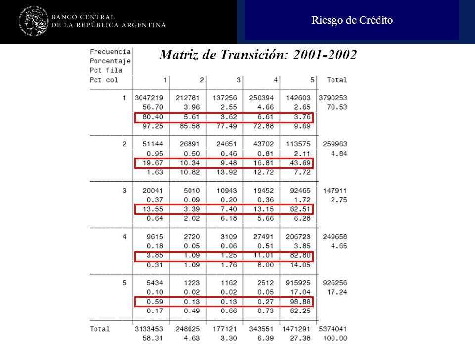 Matriz de Transición: 2001-2002