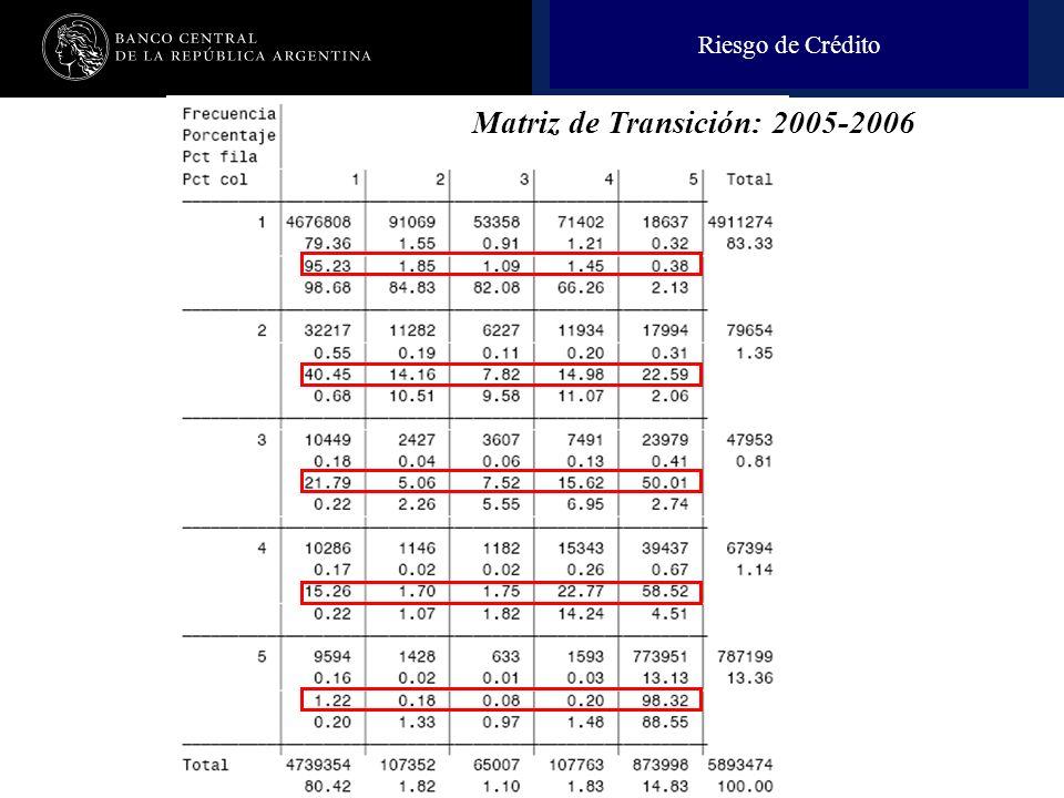Matriz de Transición: 2005-2006