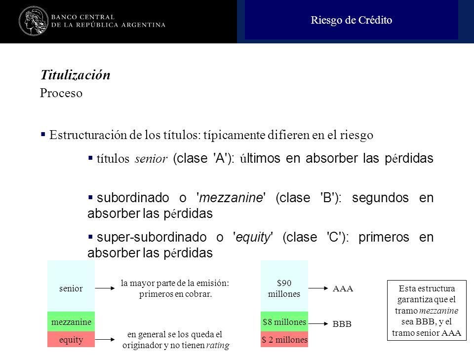 Riesgo de Crédito Titulización. Proceso. Estructuración de los títulos: típicamente difieren en el riesgo.