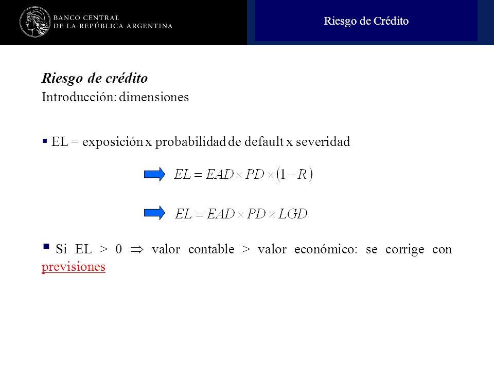 Riesgo de Crédito Riesgo de crédito. Introducción: dimensiones. EL = exposición x probabilidad de default x severidad.