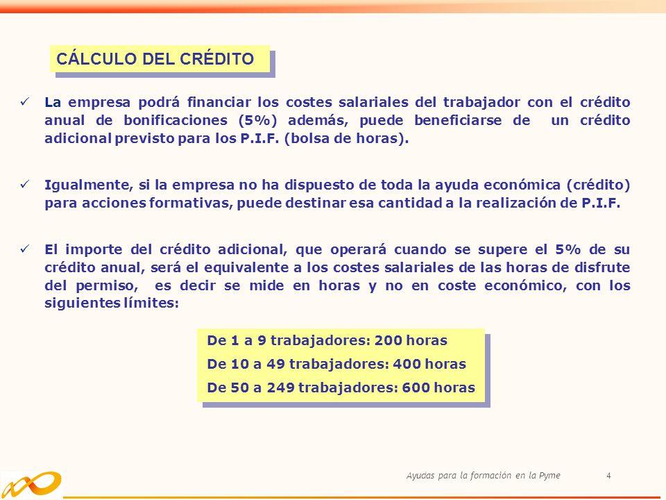 CÁLCULO DEL CRÉDITO