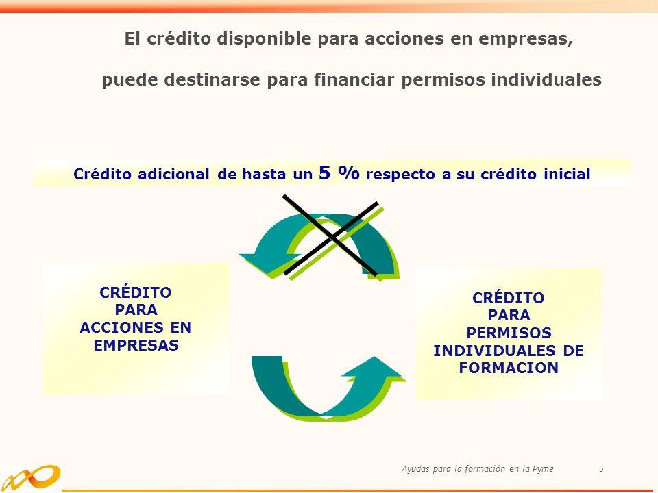 El crédito disponible para acciones en empresas,