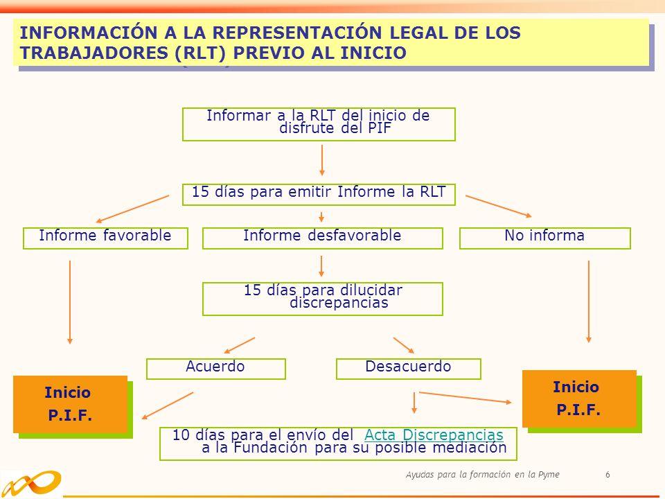 INFORMACIÓN A LA REPRESENTACIÓN LEGAL DE LOS TRABAJADORES (RLT) PREVIO AL INICIO