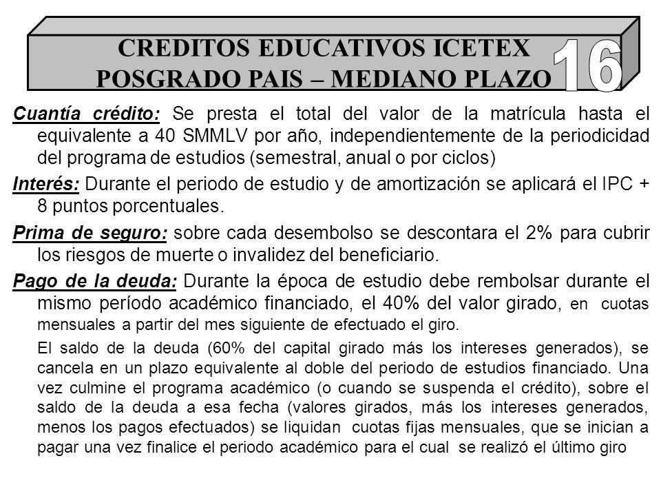 CREDITOS EDUCATIVOS ICETEX POSGRADO PAIS – MEDIANO PLAZO