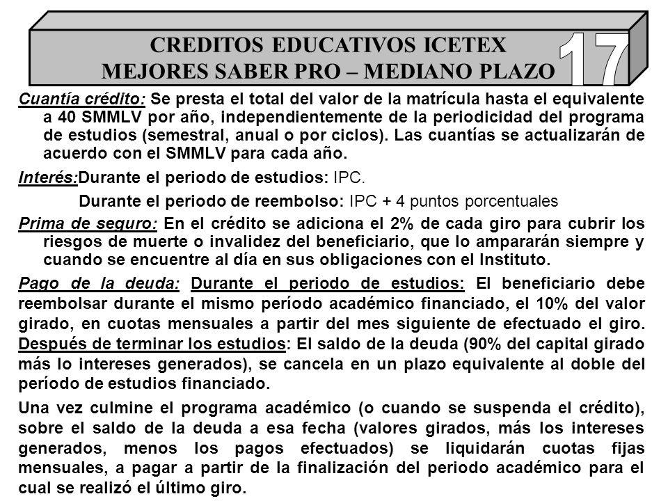 CREDITOS EDUCATIVOS ICETEX MEJORES SABER PRO – MEDIANO PLAZO