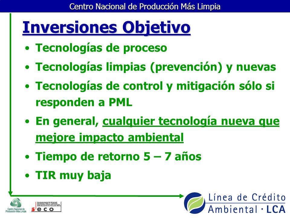 Inversiones Objetivo Tecnologías de proceso