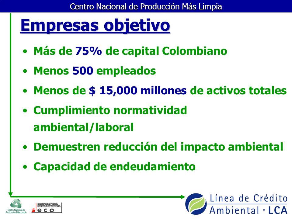 Empresas objetivo Más de 75% de capital Colombiano Menos 500 empleados