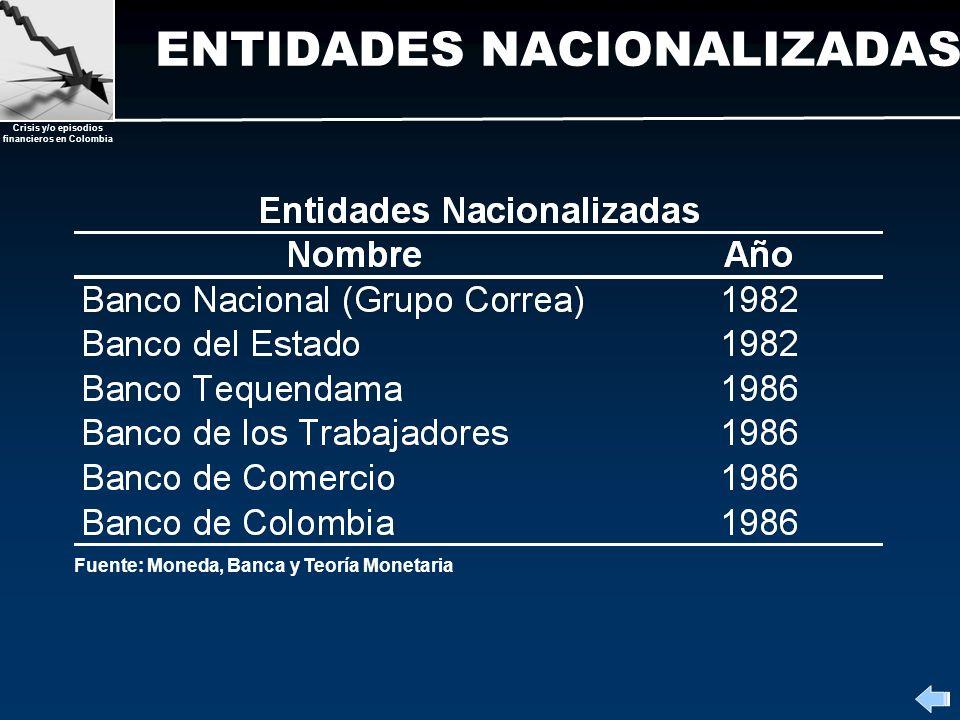 ENTIDADES NACIONALIZADAS